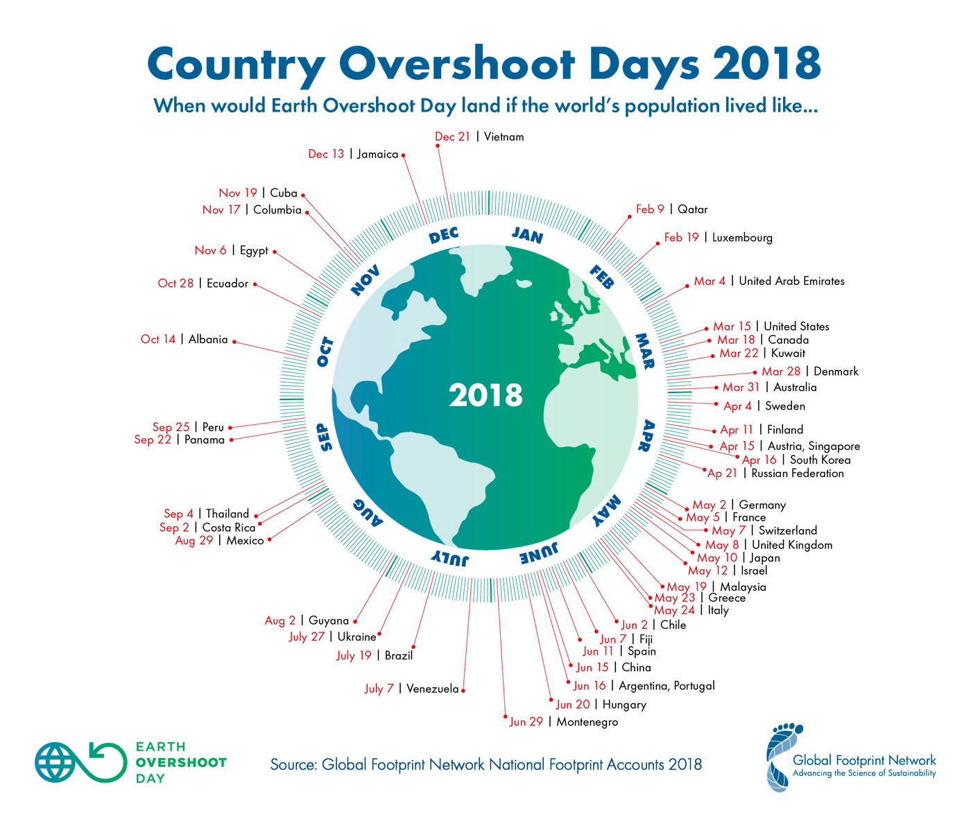 2018-Country-Overshoot-Days-large