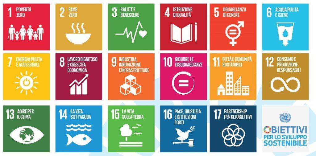 presentazione 17 obiettivi dell'ONU